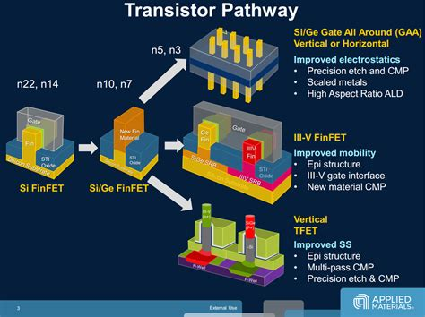 transistor different ending ibm unveils world s 5nm chip ars technica