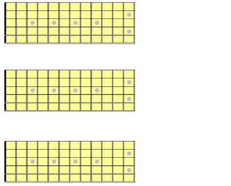 guitar scales master the fretboard create your own and get soloing 125 licks that show you how books blank fretboard