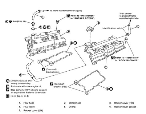small engine maintenance and repair 2011 nissan versa instrument cluster service manual valve cover removal instructions on a 2011 nissan versa how to replace a