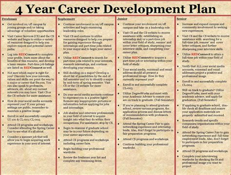 5 year career development plan template search results for career development plan template