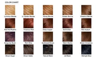 pravana hair color conversion chart pravana color line