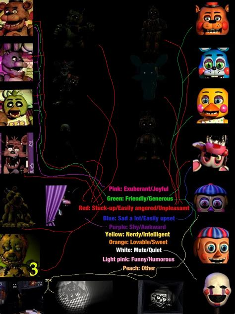 T Shirt Marionette Fnaf Meme White Color fnaf personality meme finished by cartoonsandmonsters on