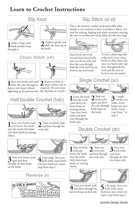 the complete guide on learning how to crochet from beginner to expert books free printable crochet stitch guide learn to crochet