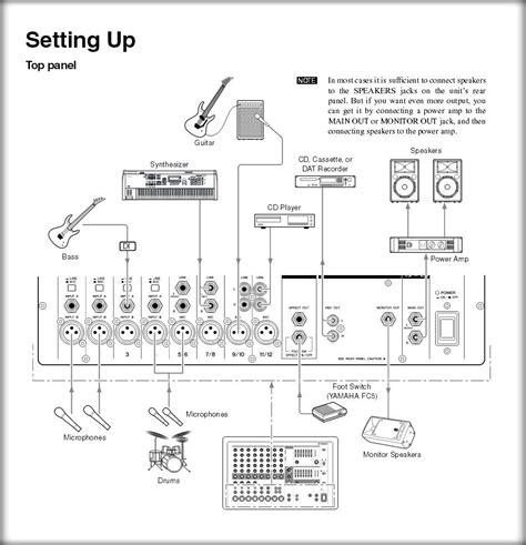 Pa System Wiring Diagram Daigram At Audio Diagram