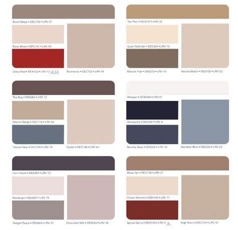 1000 ideas about paint color chart on paint colour charts house paint colours and