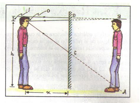 imagenes virtuales en los espejos oscar l escobar v 211 ptica geom 233 trica 1 espejos planos