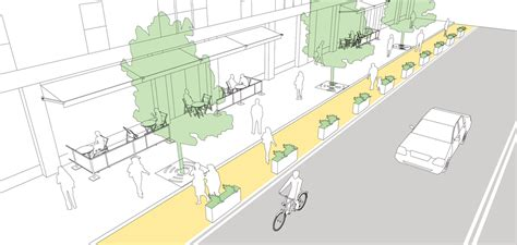 urban design guidelines pdf moving the curb national association of city