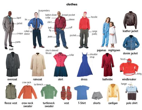 Meaning Of Wardrobe In by Bathrobe Definition Pictures Pronunciation And Usage