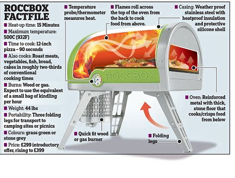 roccbox portable oven cooks a pizza in 90 seconds roccbox barbecue oven can cook your meat in a third of the