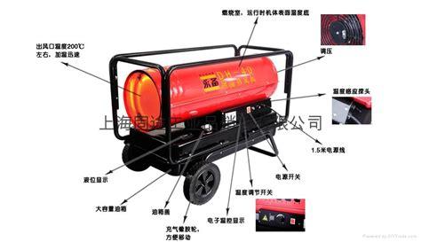 small fans to move heat industrial fan heater industrial electrical heater