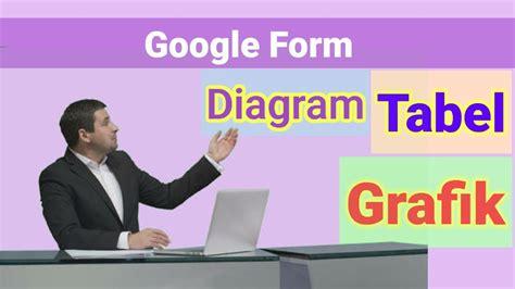 membuat grafik tabel diagram  gambar  google
