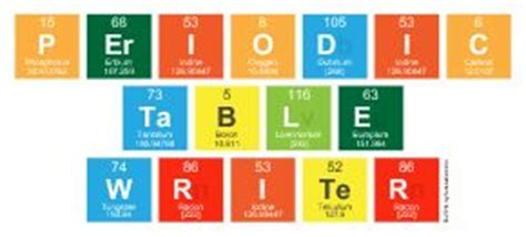 Periodic Table Word Maker by Pin By Lesa Dierking On Fizz Boom Slp 2014