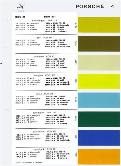 porsche yellow paint code auto paint codes help translate from german paint code