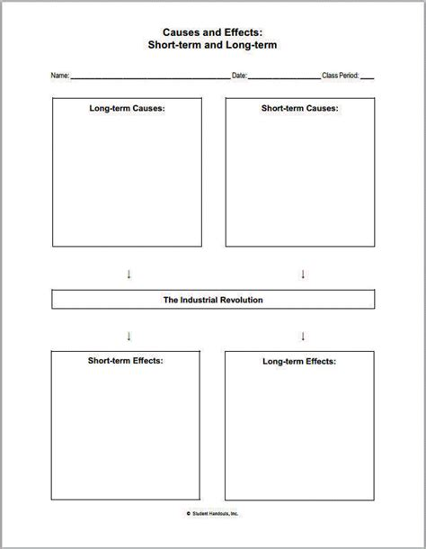 Industrial Revolution Worksheets by Causes And Effects Of The Industrial Revolution