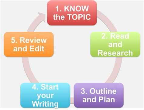 Research Based Letter Recognition Strategies academic writing is