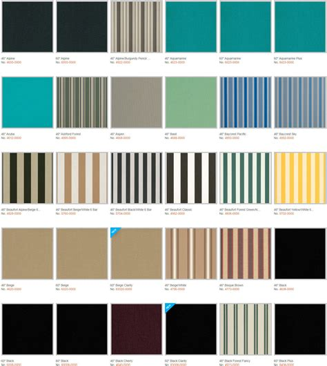 Fabric For Awnings by The Awning Company Cleveland Oh Sunbrella Awning Fabric