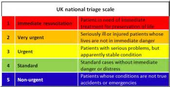 Canadian Triage And Acuity Scale » Home Design 2017