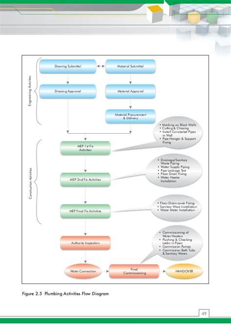 geyser diagram geyser get free image about wiring