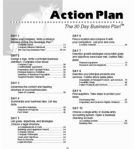Businessplan30days Com Successful Business Planning In 30 Day Business Plan