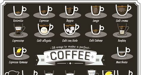 how to make designs on coffee 38 ways to make a perfect coffee infographic first we