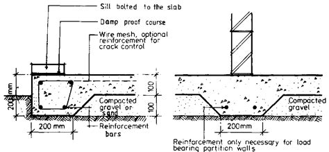 design application of raft foundation by j a hemsley 404 not found