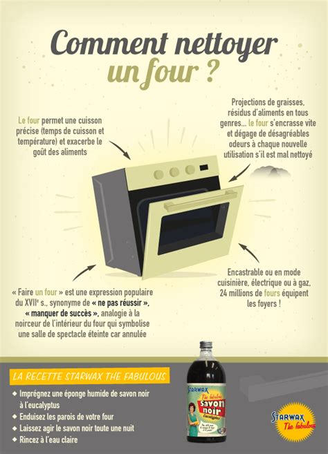 Comment Nettoyer Un Four by Nettoyer Un Four Trs Sale Awesome Four Pyrolyse Beko