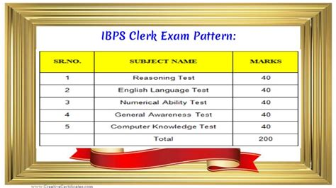 pattern of net exam 2016 ibps clerk syllabus 2016 with new exam pattern
