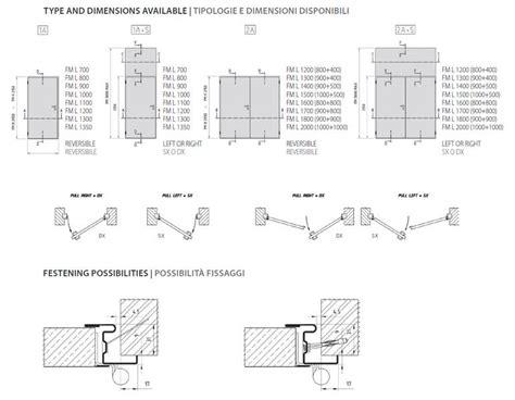 porte antincendio dimensioni tipologie e dimensioni disponibili porte tagliafuoco