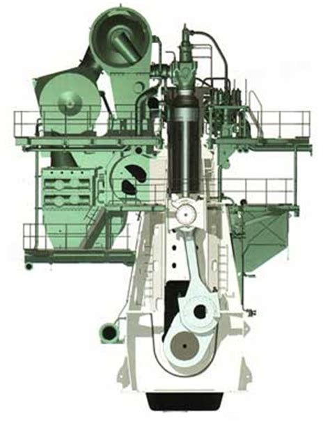 types of boats starting with g video operation of main engine starting air system