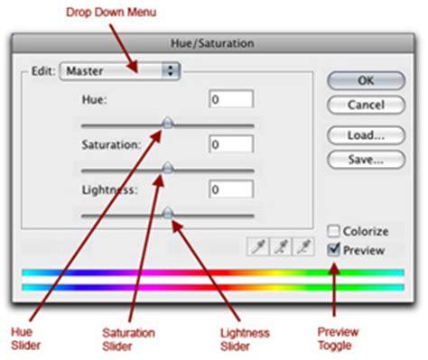 adobe photoshop hue saturation tutorial the quot hue saturation quot adjustment layer in photoshop