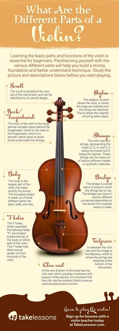 5 Letter Words Violin 3 letter words using violin docoments ojazlink