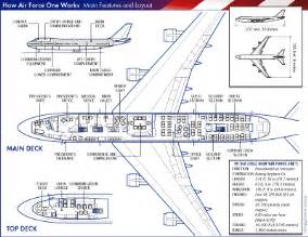 air 1 layout la mikula news jdlm unveils basic floorplan of boeing 747