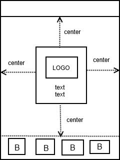 layout android align right android align layout center stack overflow