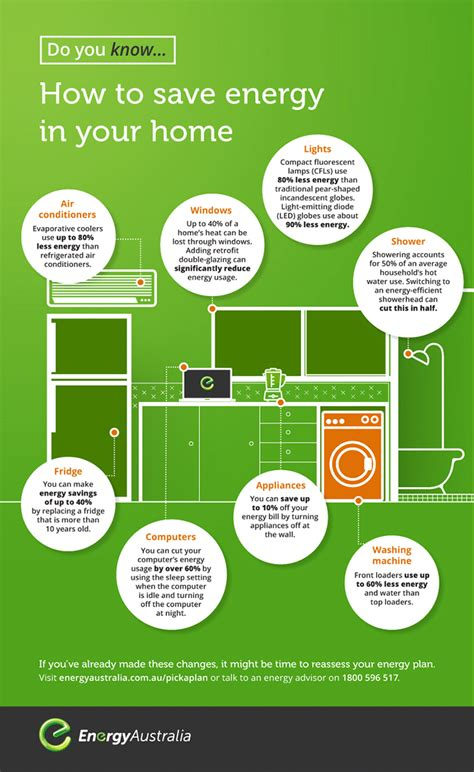how to save electricity and 4 tips on how to save energy in your home infographic