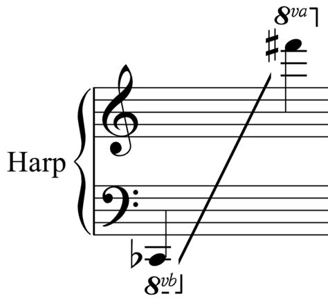Harmonika Pitch Instrument range of instruments