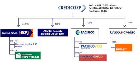 banco credito cooperativo brescia organigrama banco de credito creditomestre