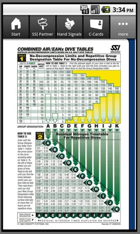 dive ssi ssi dive table pdf search diver information