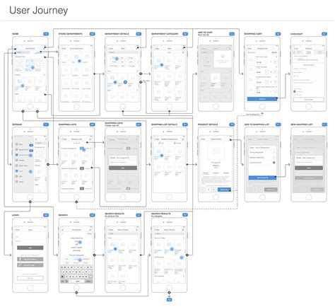 app design research ux wireframes for mobile app of online grocery shopping