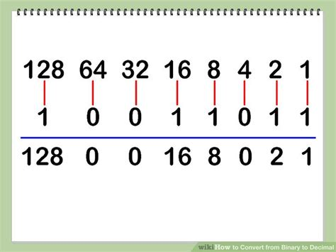 calculator binary to decimal how to convert from binary to decimal with converter