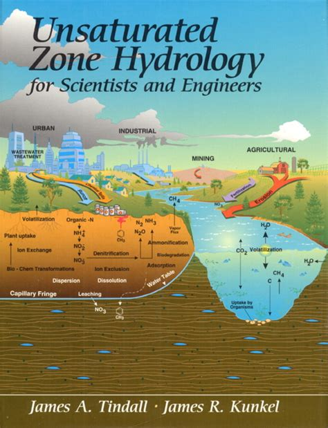 water resources engineering books pdf ground water hydrology