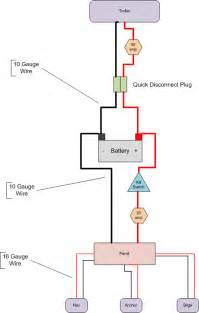 wiring diagram advice for small boat page 1 iboats boating forums 482951