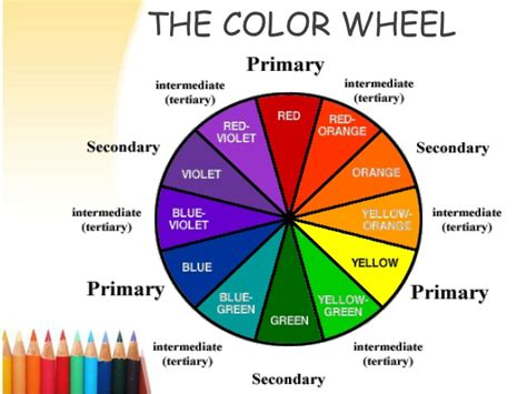 cosmetology color wheel color theroy level 1