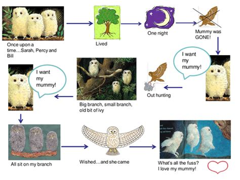 new year story resources owl babies story map by kateb47 teaching resources tes