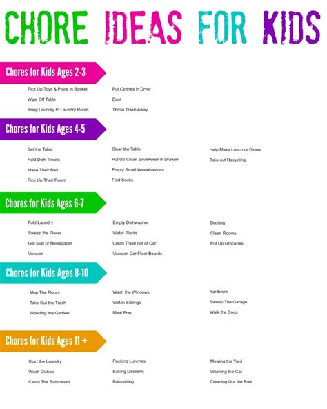 chore charts for 6 year olds yahoo image search results chore ideas for kids chore charts pinterest chart