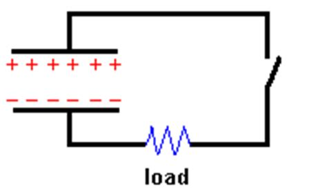 capacitor charge animation capacitors
