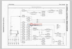 jcb wiring diagram jcb wiring diagram 18 wiring diagram images wiring