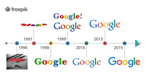 google design history the evolution of google logo as well as its play store logo