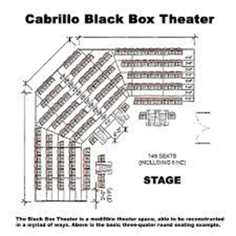 100 Floors Stage 81 - floor plan template for theatre modern small house plans