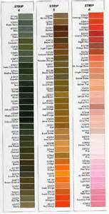 rit color chart color chart