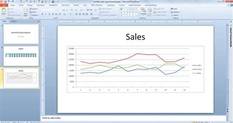sales report template powerpoint dynamically link charts tables in excel 2010 with